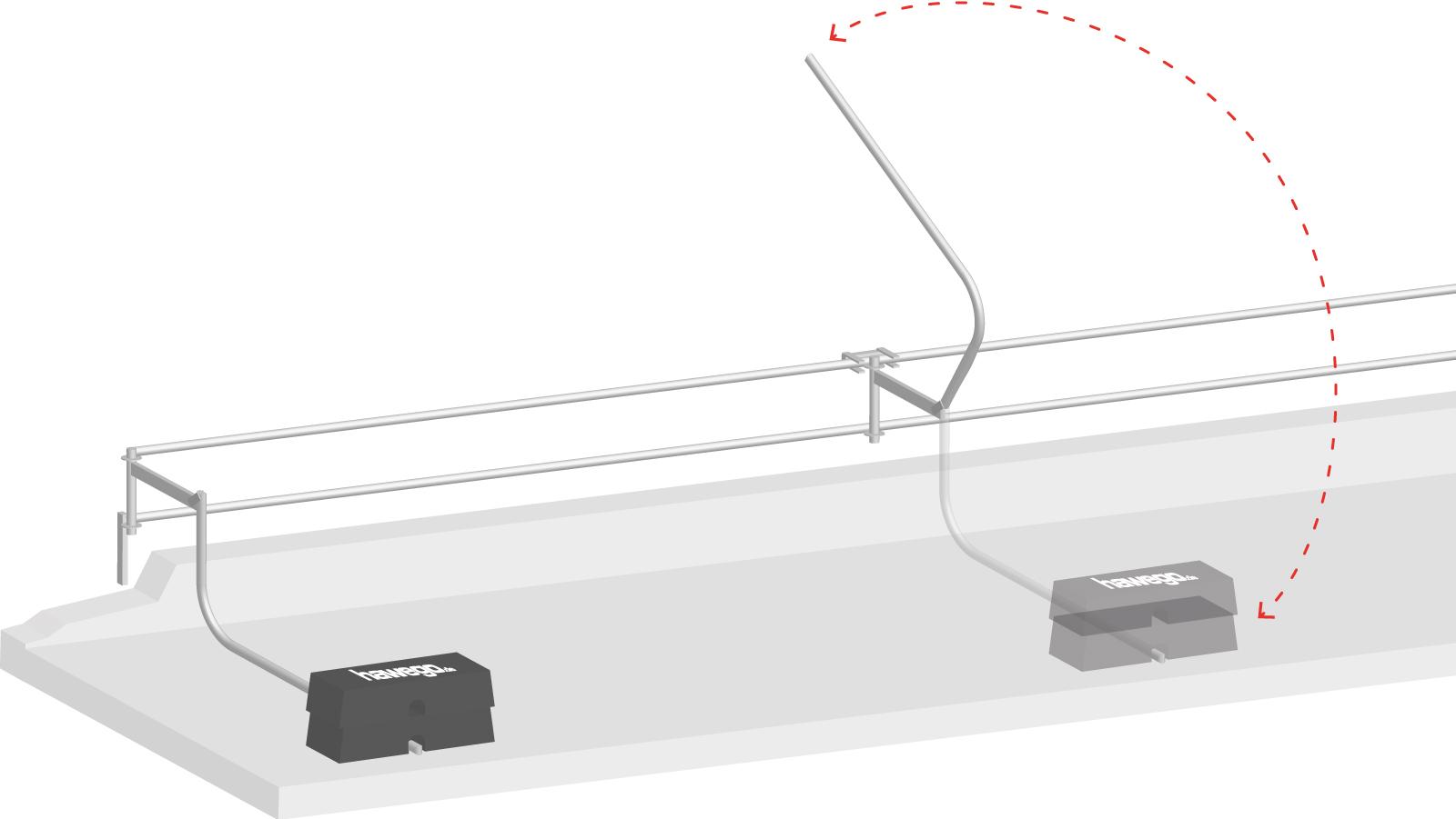 Layher Flachdach Seitenschutz stationär